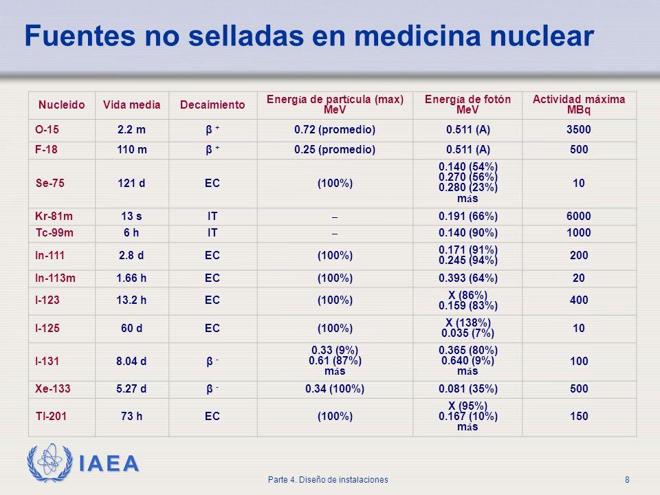 IAEA Parte 4. Diseño de instalaciones8 Fuentes no selladas en medicina nuclear NucleidoVida mediaDecaimiento Energ í a de part í cula (max) MeV Energ
