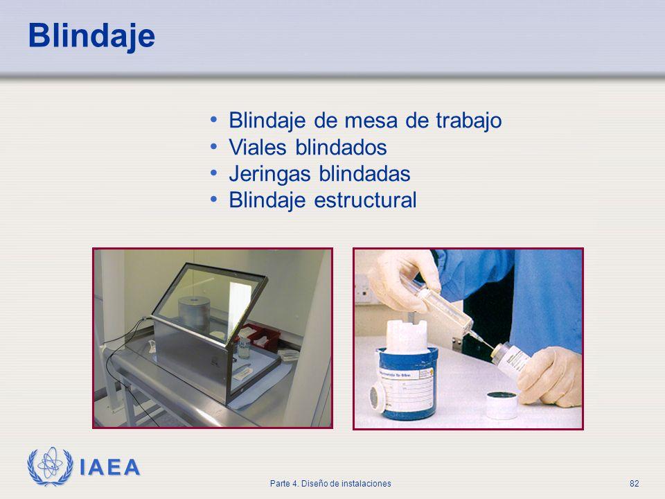IAEA Parte 4. Diseño de instalaciones82 Blindaje Blindaje de mesa de trabajo Viales blindados Jeringas blindadas Blindaje estructural