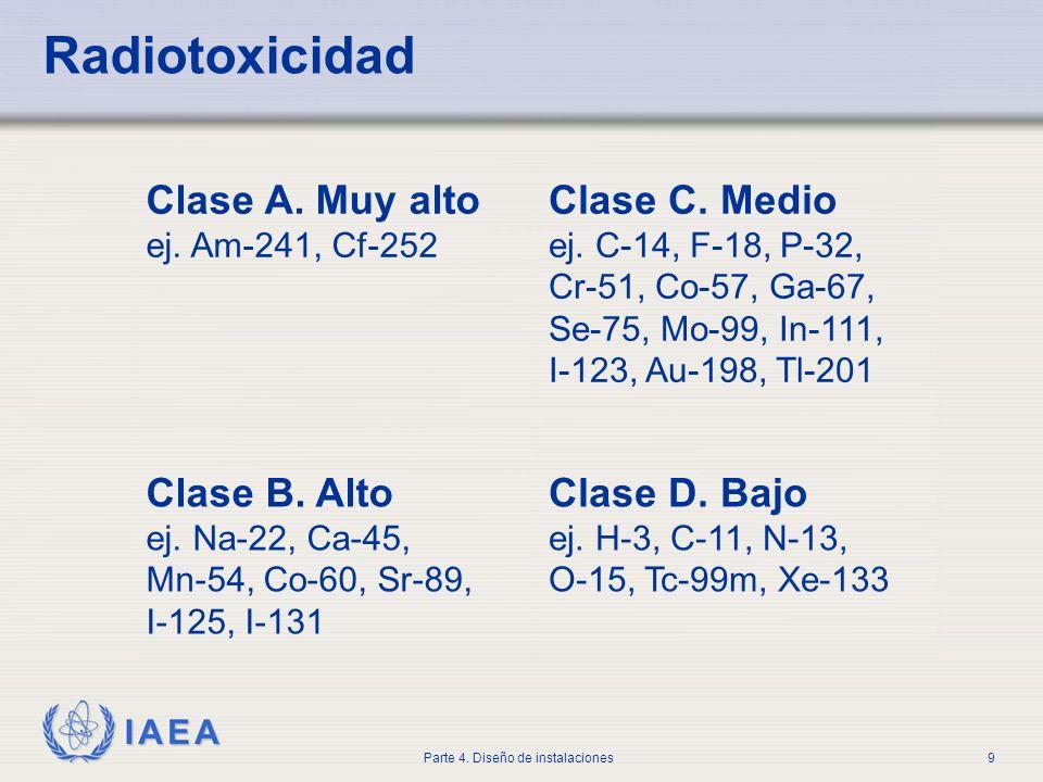 IAEA Parte 4. Diseño de instalaciones9 Radiotoxicidad Clase A. Muy alto ej. Am-241, Cf-252 Clase C. Medio ej. C-14, F-18, P-32, Cr-51, Co-57, Ga-67, S