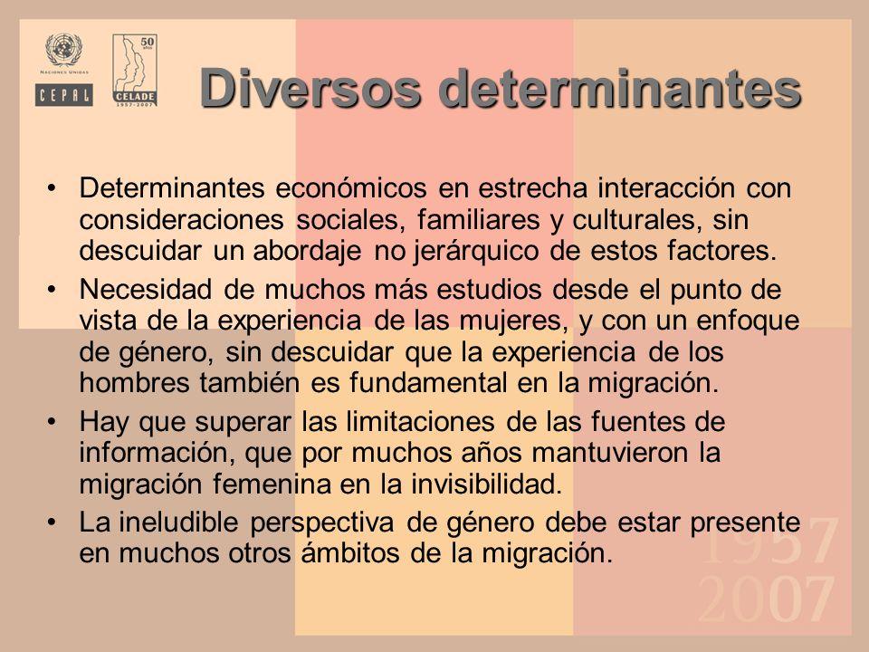 Tres temas El problema de la invisibilidad de las mujeres en la migración; Las posibilidades que ofrece emplear una perspectiva de género, y La situación laboral de las migrantes que se emplean en el servicio doméstico.