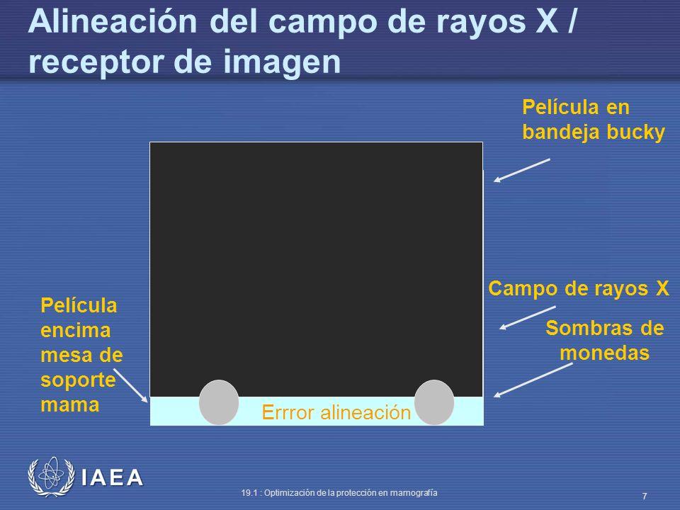 IAEA 19.1 : Optimización de la protección en mamografía 7 Alineación del campo de rayos X / receptor de imagen Sombras de monedas Campo de rayos X Err