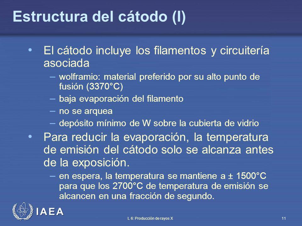 IAEA L 6: Producción de rayos X12 Ejemplo de un cátodo
