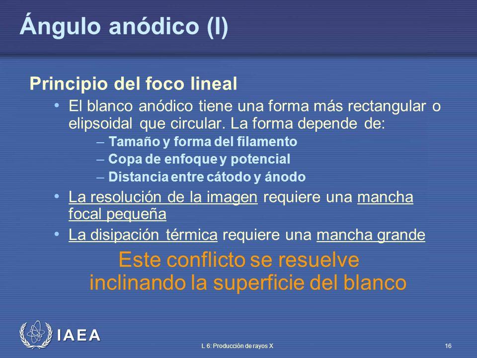 IAEA L 6: Producción de rayos X17 Característica del ánodo 1: pista anódica 2: pista anódica