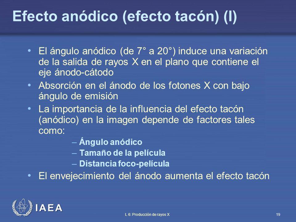IAEA L 6: Producción de rayos X20 El efecto tacón no es siempre un factor negativo Puede usarse para compensar la diferente atenuación de distintas partes del cuerpo Por ejemplo: – La columna vertebral torácica (la parte más gruesa del paciente hacia el lado del cátodo) – mamografía Efecto anódico (efecto tacón) (II)