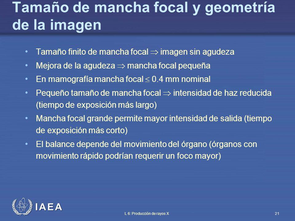 IAEA International Atomic Energy Agency Parte 6: Producción de rayos X Tema 4: Curvas de carga Material de entrenamiento del OIEA sobre protección radiológica en radiodiagnóstico y en radiología intervencionista