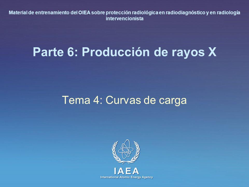 IAEA L 6: Producción de rayos X23 Capacidades calóricas en carga Un procedimiento genera una cantidad de calor en función de: – El kV usado, corriente del tubo (mA), tiempo de exposición – El tipo de forma de onda de la alta tensión – El número de exposiciones tomadas en secuencia rápida Calor en Unidades de Calor (HU) [julio]: potencial corriente del tubo tiempo de exposición Calor generado por diversos tipos de circuitos de rayos X: – Unidades monofásicas:HU = kV mA s – Unidades trifásicas, 6 pulsos:HU = 1.35 kV mA s – Unidades trifásicas, 12 pulsos:HU = 1.41 kV mA s
