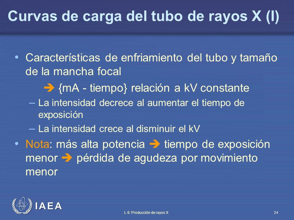 IAEA L 6: Producción de rayos X25 Los fabricantes combinan las características de calentamiento en carga e información acerca de los límites de sus tubos de rayos X en representaciones gráficas llamadas Curvas de carga del tubo Ejemplo: Tubo A: un procedimiento con 300 mA, 0.5 s, 90 kV podría dañar el sistema, operado por un generador monofásico rectificado en media onda (inaceptable) Tubo B: un procedimiento con 200 mA, 0.1 s, 120 kV se adapta a las características técnicas del sistema, operado por un generador trifásico rectificado en onda completa (aceptable) Curvas de carga del tubo de rayos X (II)