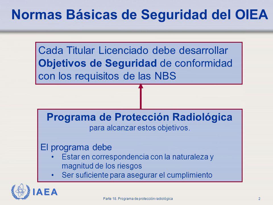 IAEA Parte 18. Programa de protección radiológica2 Normas Básicas de Seguridad del OIEA Cada Titular Licenciado debe desarrollar Objetivos de Segurida
