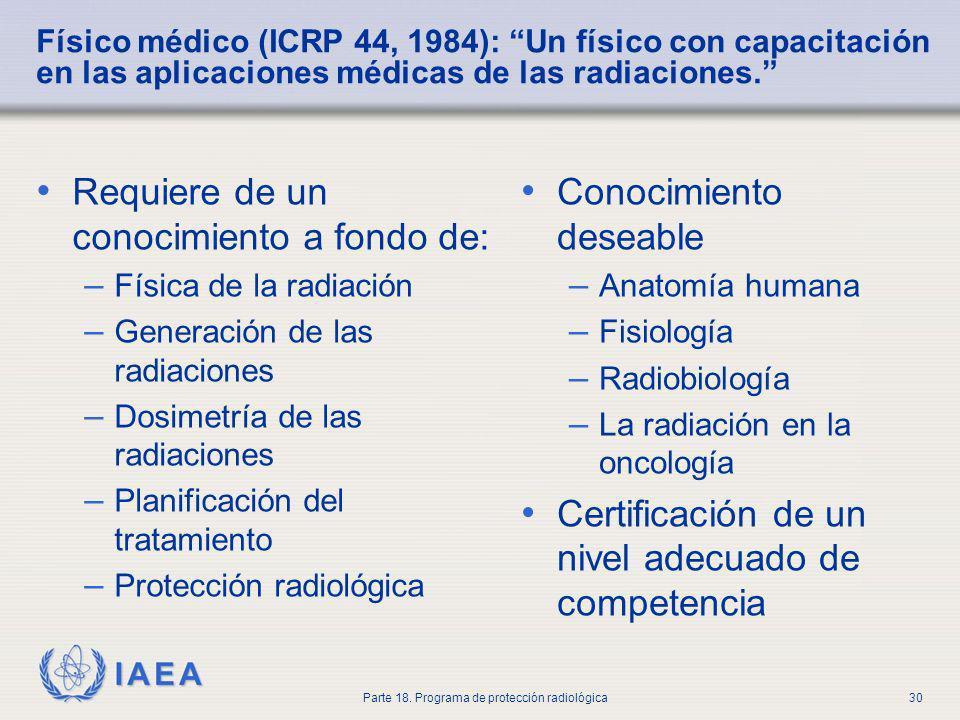 IAEA Parte 18. Programa de protección radiológica30 Físico médico (ICRP 44, 1984): Un físico con capacitación en las aplicaciones médicas de las radia