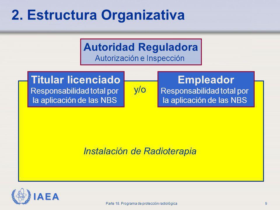 IAEA Parte 18. Programa de protección radiológica9 2. Estructura Organizativa Autoridad Reguladora Autorización e Inspección Titular licenciado Respon