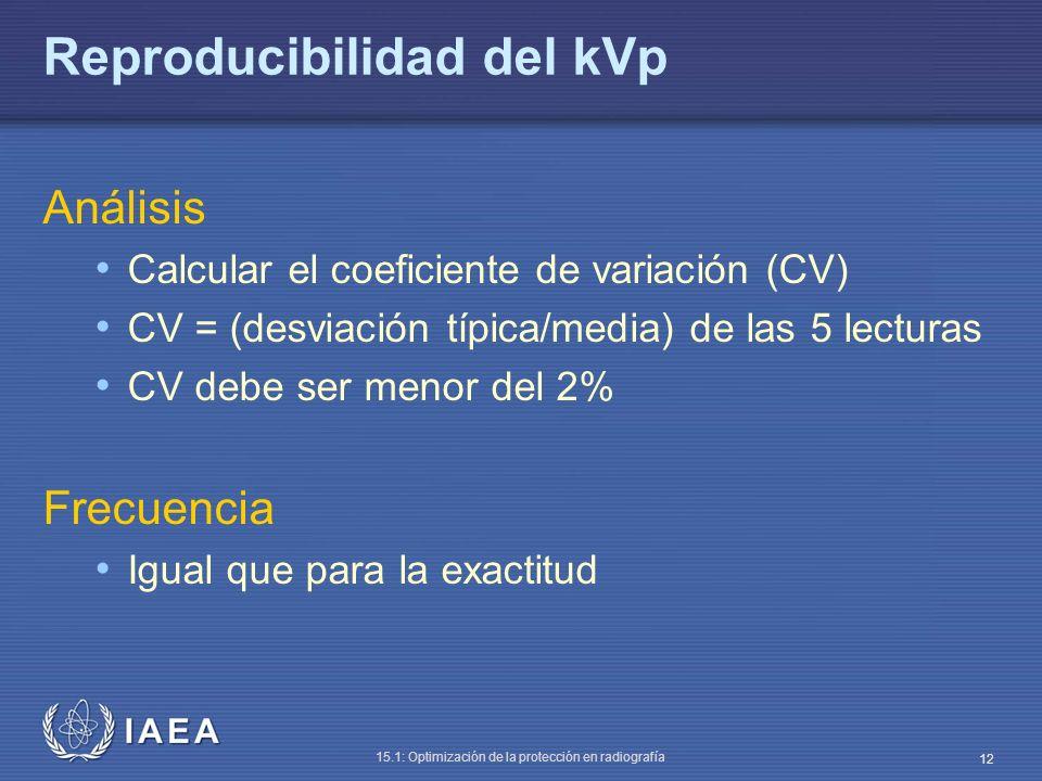 IAEA 15.1: Optimización de la protección en radiografía 12 Reproducibilidad del kVp Análisis Calcular el coeficiente de variación (CV) CV = (desviació