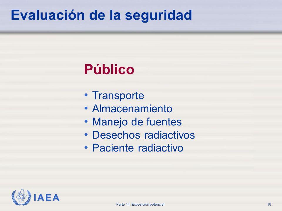 IAEA Parte 11. Exposición potencial9 Fuente / trabajador Pedido Transporte Recibo y desempaque Almacenamiento Preparación y administración de radiofár