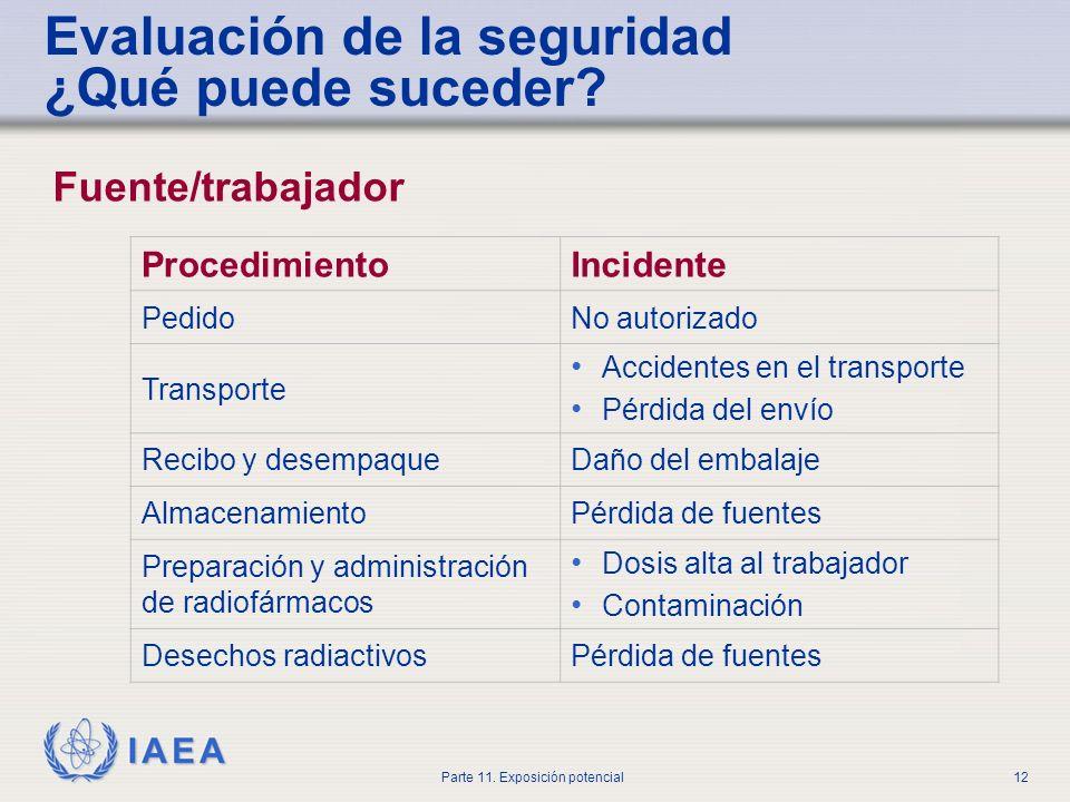 IAEA Parte 11. Exposición potencial11 Evaluación de la seguridad ¿Qué puede suceder? Paciente ProcedimientoIncidente Solicitud y planificaciónPaciente
