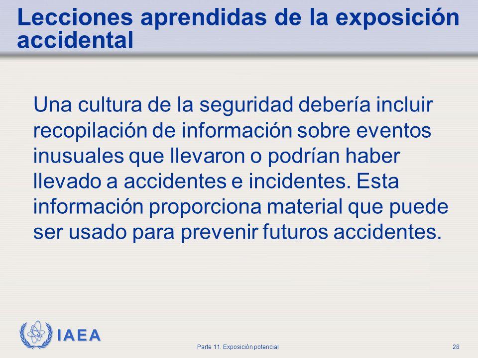 IAEA Parte 11. Exposición potencial27 Ejemplo de un accidente A un paciente de 87 años le fue suministrada una dosis terapéutica de I-131 (7.4 GBq) co