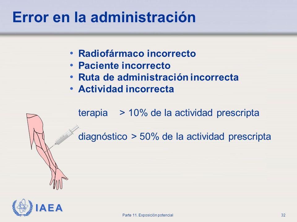 IAEA Parte 11. Exposición potencial31 Exposición médica accidental BSS II.30. Los titulares registrados y/o licenciados deberán, con respecto a toda i
