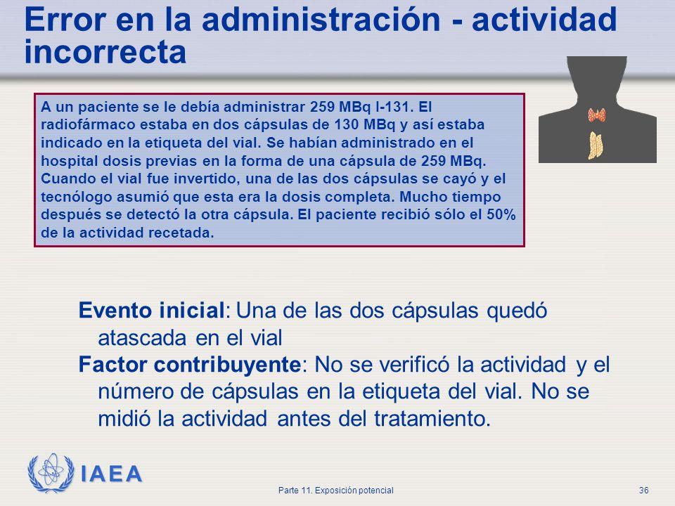 IAEA Parte 11. Exposición potencial35 Error en la administración - paciente incorrecto Una dosis terapéutica de 350 MBq de I-131 fue dada al paciente
