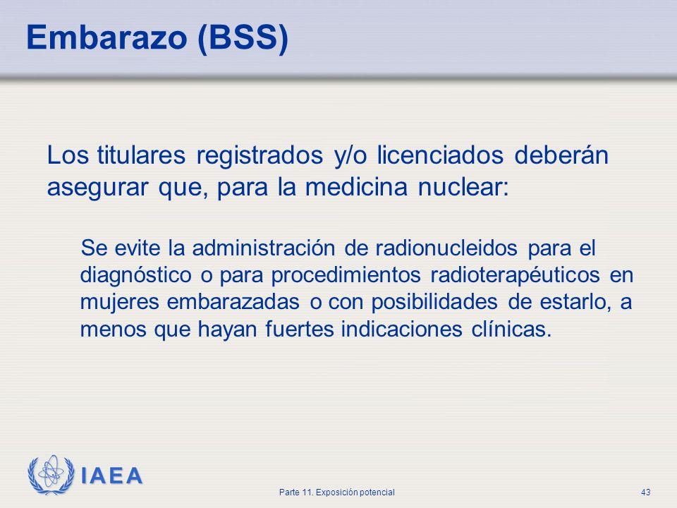 IAEA Parte 11. Exposición potencial42 Una paciente de 43 años estaba programada para un gammagrama de tiroides. La paciente llamó a la mañana al depar