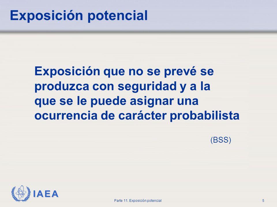 IAEA International Atomic Energy Agency OIEA Material de Entrenamiento en Protección Radiológica en Medicina Nuclear Parte 11. Exposición Potencial Ex