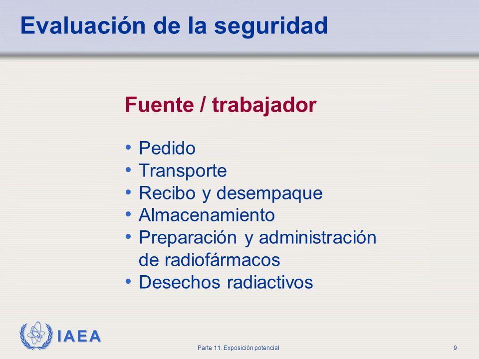 IAEA Parte 11. Exposición potencial8 Evaluación de la seguridad Paciente Solicitud y planificación Identificación Información Administración de radiof