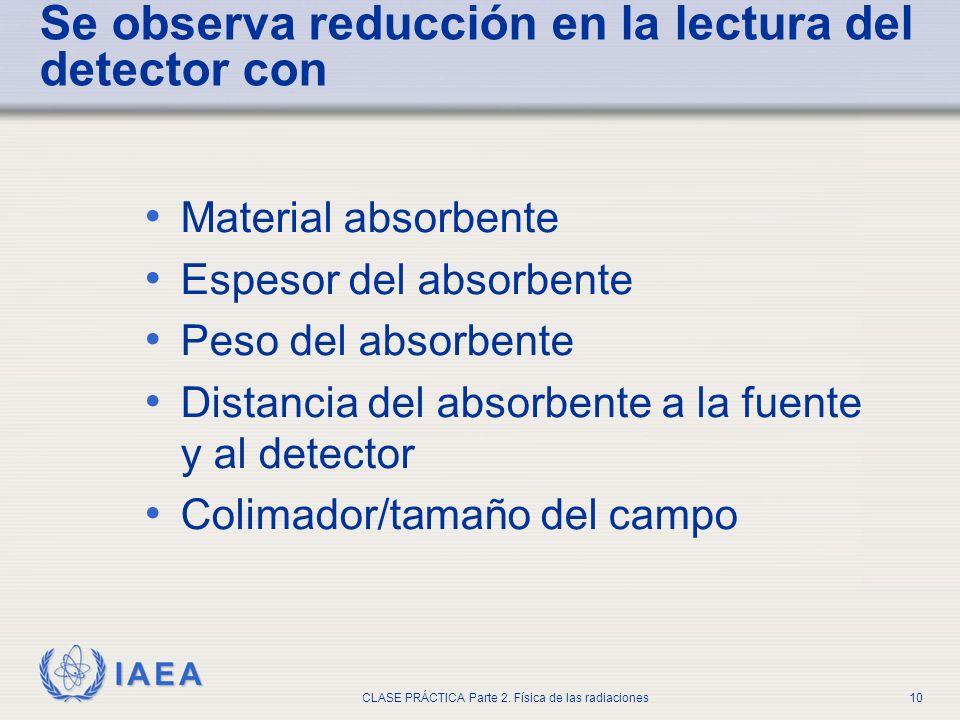 IAEA CLASE PRÁCTICA Parte 2. Física de las radiaciones10 Se observa reducción en la lectura del detector con Material absorbente Espesor del absorbent