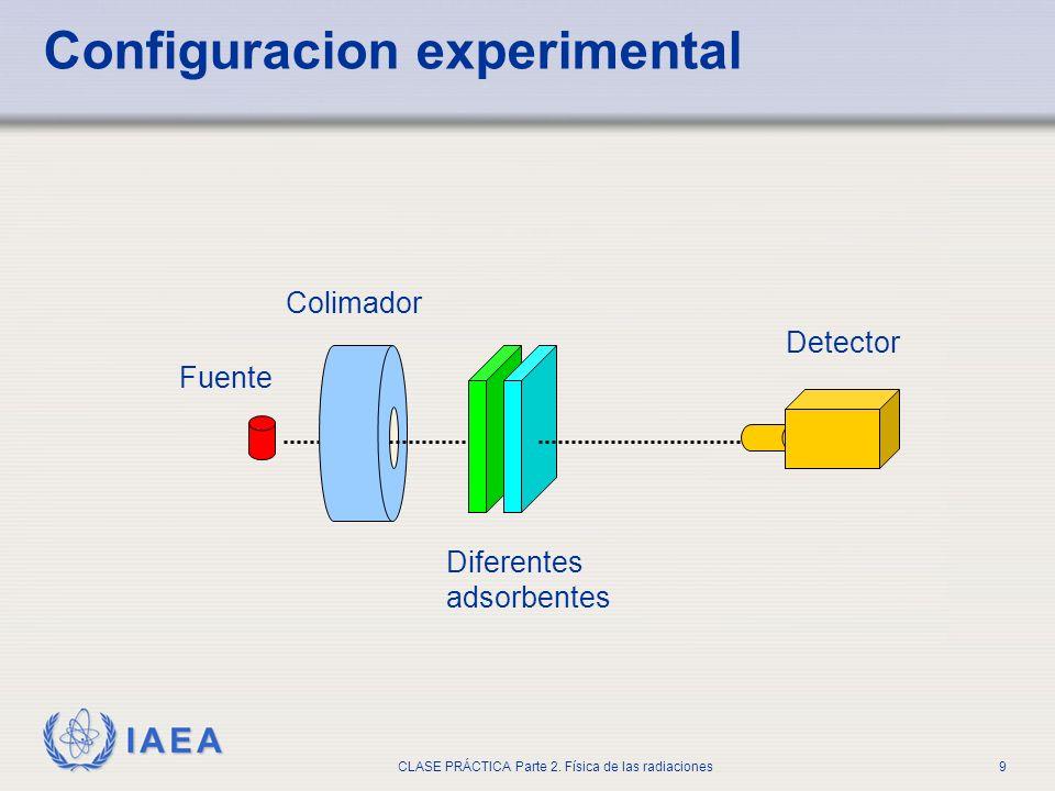 IAEA CLASE PRÁCTICA Parte 2. Física de las radiaciones9 Configuracion experimental Fuente Detector Colimador Diferentes adsorbentes