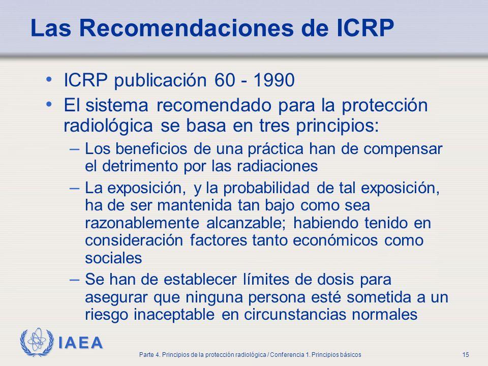 IAEA Parte 4. Principios de la protección radiológica / Conferencia 1. Principios básicos15 Las Recomendaciones de ICRP ICRP publicación 60 - 1990 El