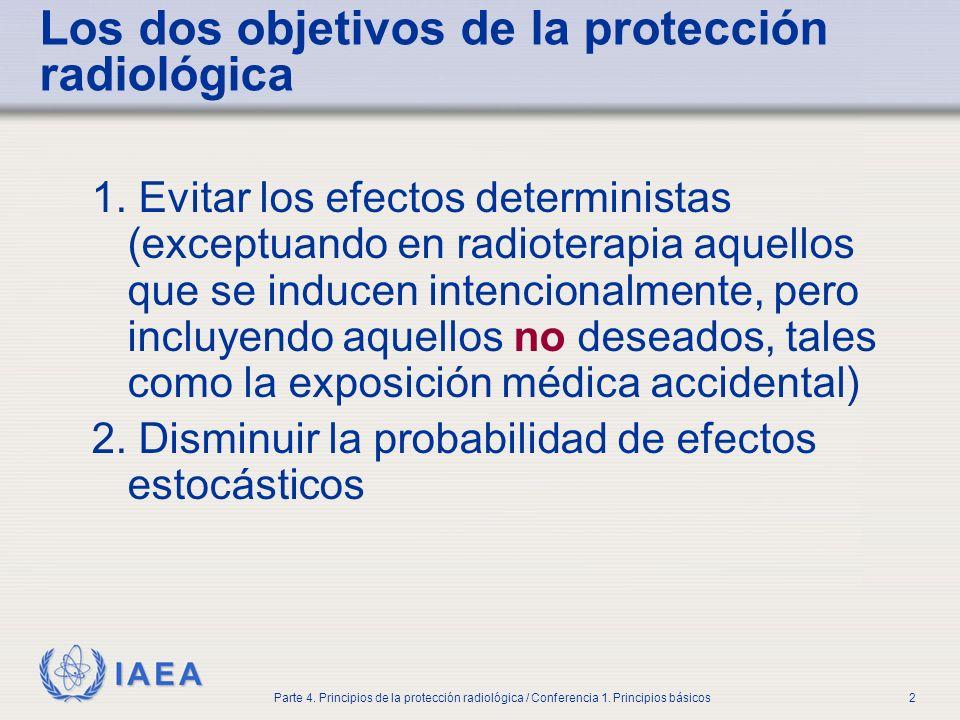 IAEA Parte 4. Principios de la protección radiológica / Conferencia 1. Principios básicos2 Los dos objetivos de la protección radiológica 1. Evitar lo