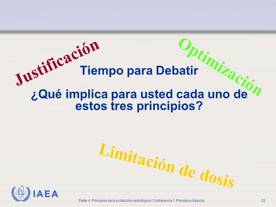IAEA Parte 4. Principios de la protección radiológica / Conferencia 1. Principios básicos22 Tiempo para Debatir ¿Qué implica para usted cada uno de es