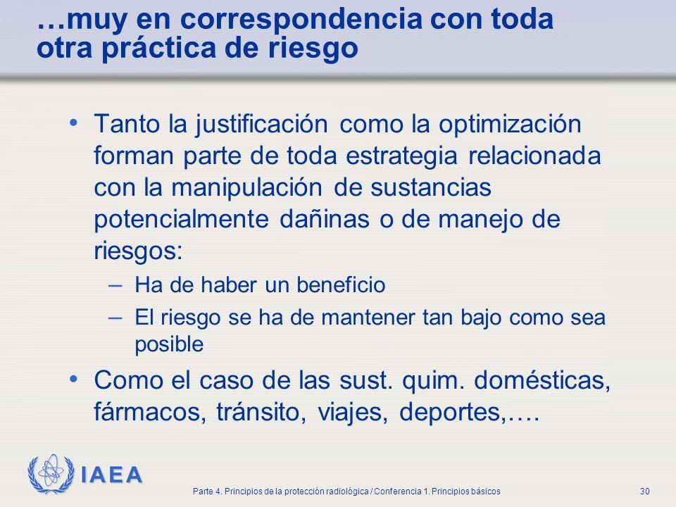 IAEA Parte 4. Principios de la protección radiológica / Conferencia 1. Principios básicos30 …muy en correspondencia con toda otra práctica de riesgo T