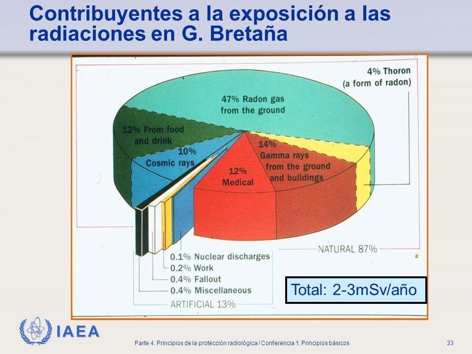 IAEA Parte 4. Principios de la protección radiológica / Conferencia 1. Principios básicos33 Contribuyentes a la exposición a las radiaciones en G. Bre