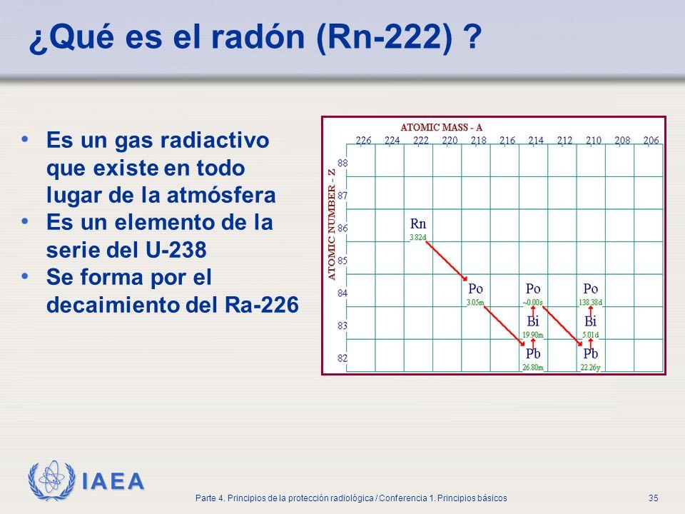 IAEA Parte 4. Principios de la protección radiológica / Conferencia 1. Principios básicos35 ¿Qué es el radón (Rn-222) ? Es un gas radiactivo que exist