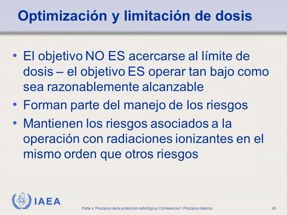 IAEA Parte 4. Principios de la protección radiológica / Conferencia 1. Principios básicos45 Optimización y limitación de dosis El objetivo NO ES acerc