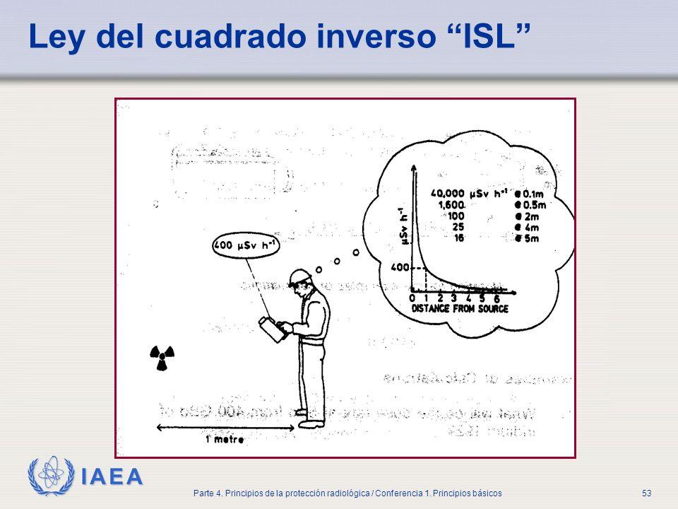 IAEA Parte 4. Principios de la protección radiológica / Conferencia 1. Principios básicos53 Ley del cuadrado inverso ISL