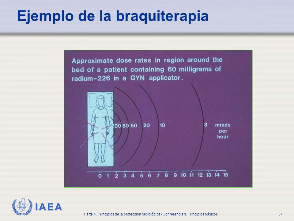 IAEA Parte 4. Principios de la protección radiológica / Conferencia 1. Principios básicos54 Ejemplo de la braquiterapia