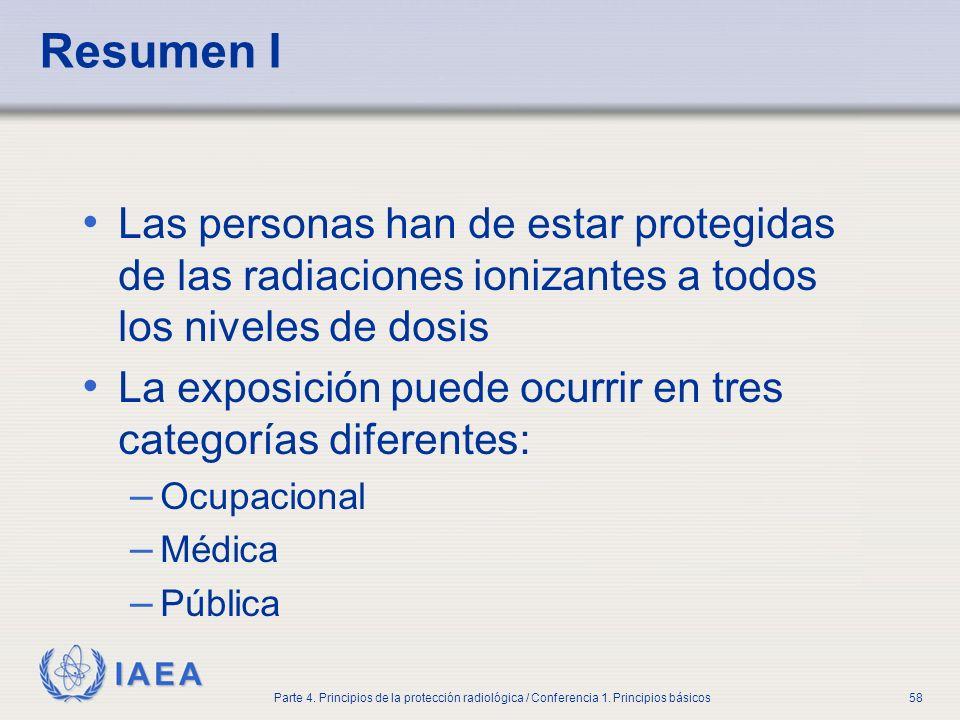 IAEA Parte 4. Principios de la protección radiológica / Conferencia 1. Principios básicos58 Resumen I Las personas han de estar protegidas de las radi