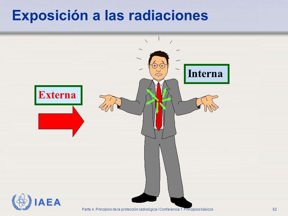 IAEA Parte 4. Principios de la protección radiológica / Conferencia 1. Principios básicos62 Exposición a las radiaciones Externa Interna