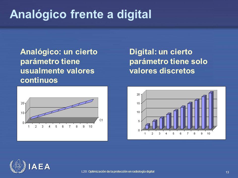 IAEA L20: Optimización de la protección en radiología digital 13 Analógico frente a digital Digital: un cierto parámetro tiene solo valores discretos