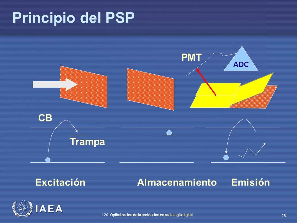 IAEA L20: Optimización de la protección en radiología digital 26 Principio del PSP ExcitaciónAlmacenamientoEmisión CB Trampa ADC PMT