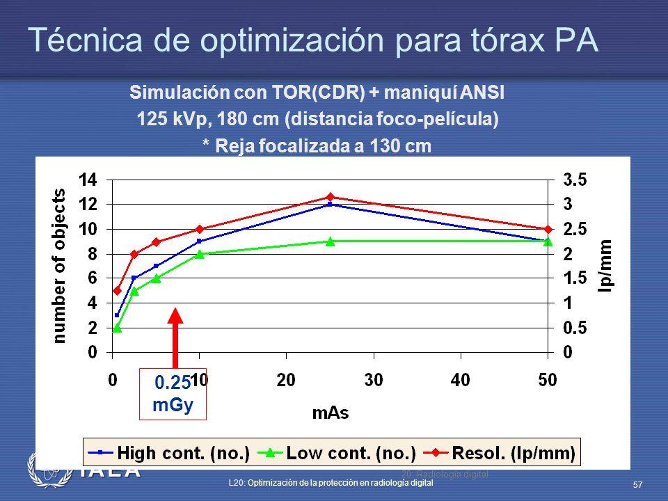 IAEA L20: Optimización de la protección en radiología digital 57 20: Radiología digital Técnica de optimización para tórax PA Simulación con TOR(CDR)