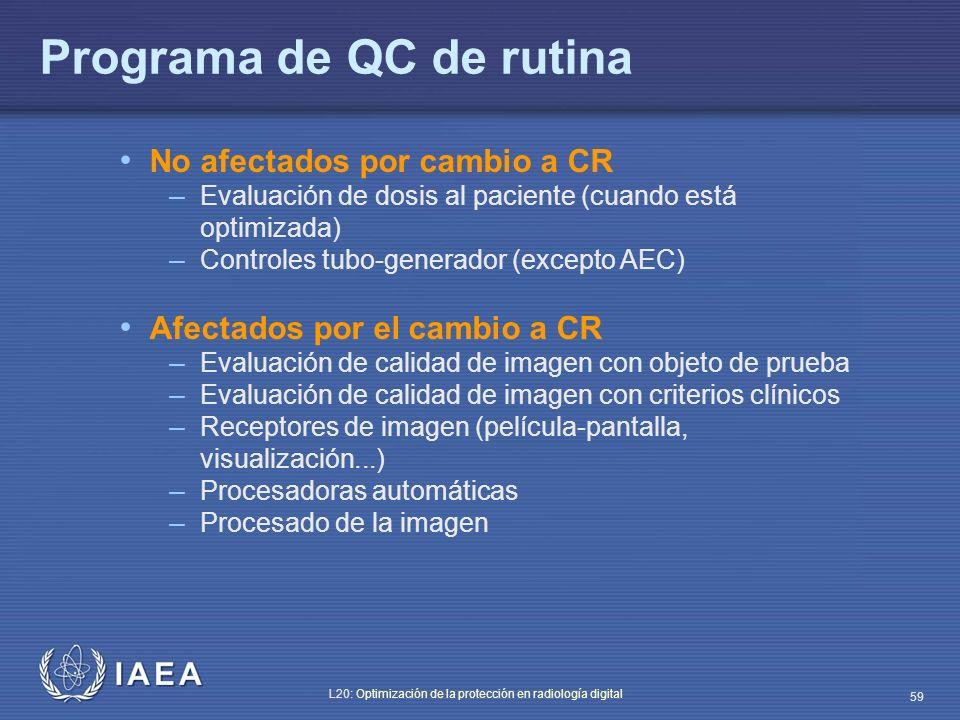 IAEA L20: Optimización de la protección en radiología digital 59 No afectados por cambio a CR – Evaluación de dosis al paciente (cuando está optimizad