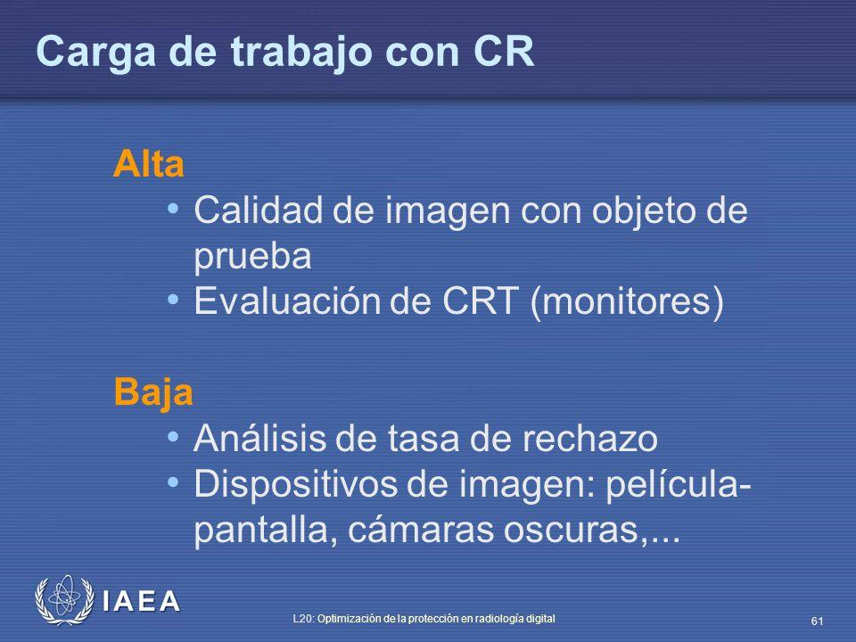 IAEA L20: Optimización de la protección en radiología digital 61 Alta Calidad de imagen con objeto de prueba Evaluación de CRT (monitores) Baja Anális