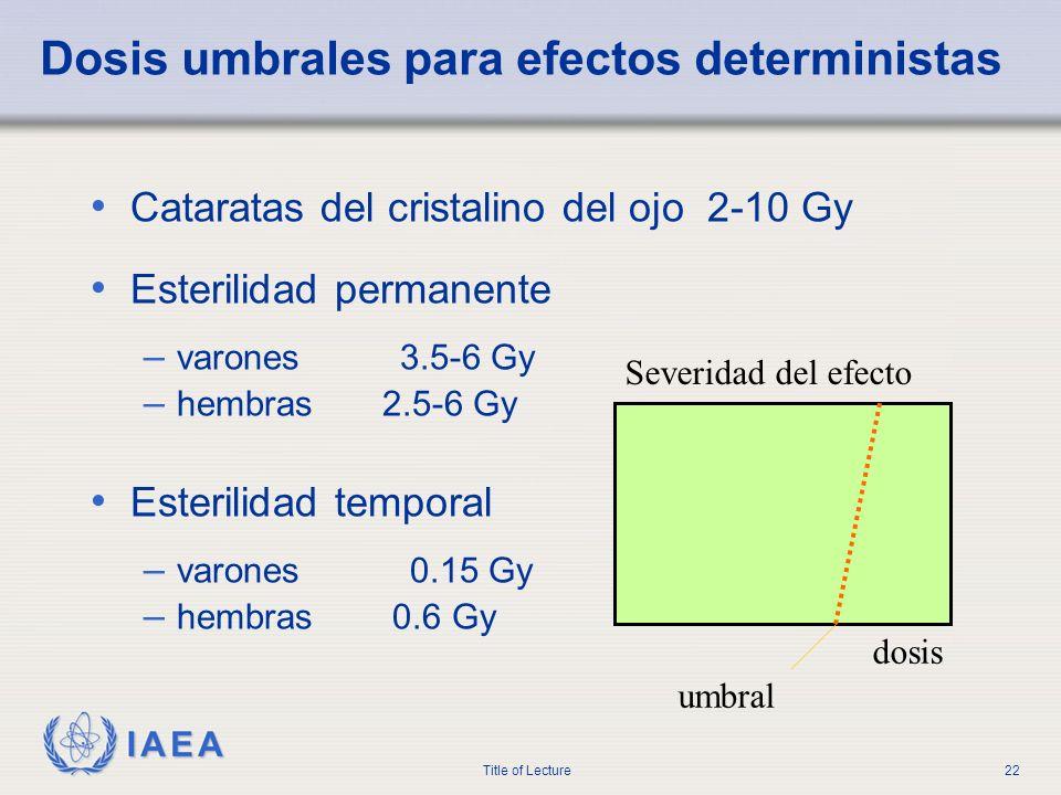 IAEA Title of Lecture22 Dosis umbrales para efectos deterministas Cataratas del cristalino del ojo 2-10 Gy Esterilidad permanente – varones 3.5-6 Gy –