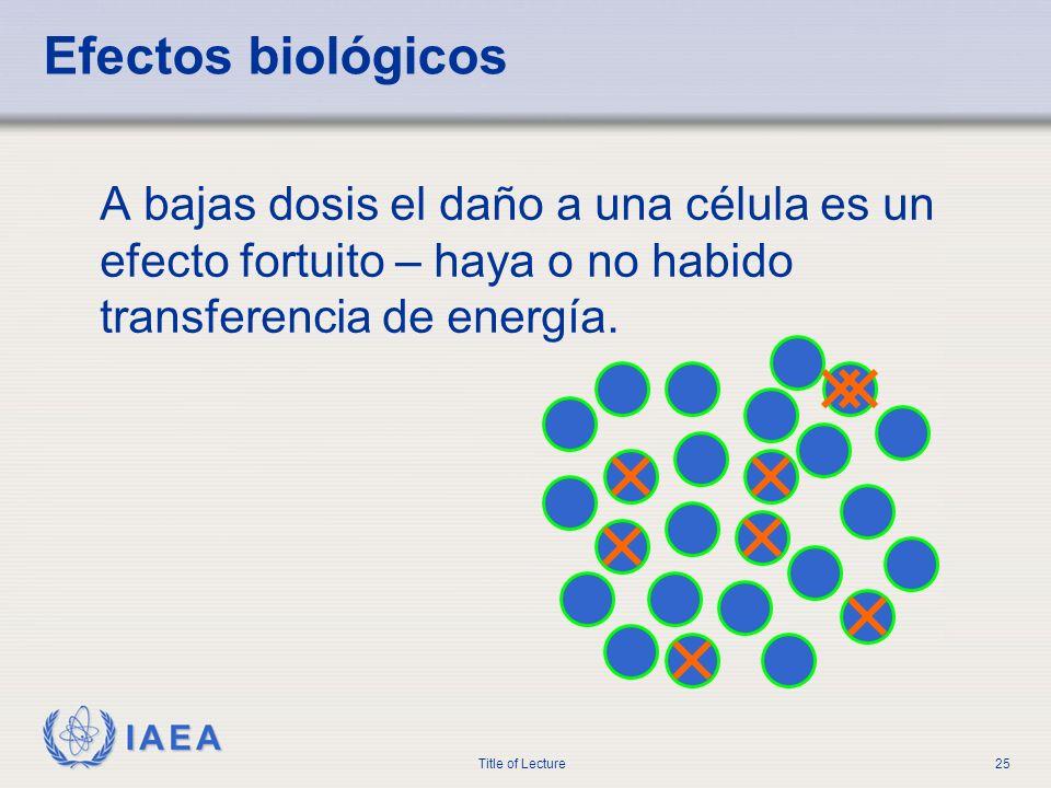IAEA Title of Lecture25 Efectos biológicos A bajas dosis el daño a una célula es un efecto fortuito – haya o no habido transferencia de energía.
