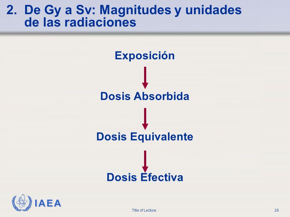 IAEA Title of Lecture28 2. De Gy a Sv: Magnitudes y unidades de las radiaciones Exposición Dosis Absorbida Dosis Equivalente Dosis Efectiva