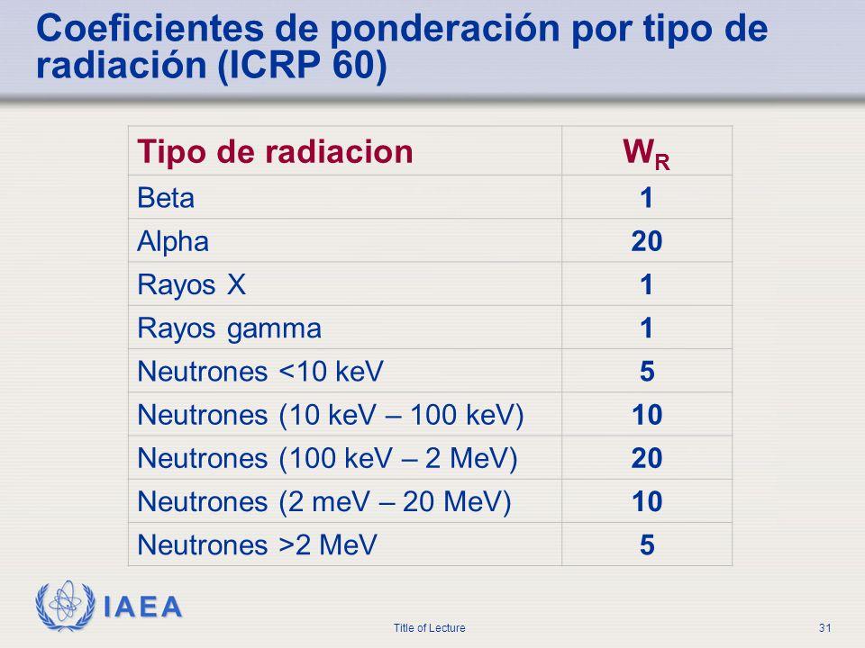 IAEA Title of Lecture31 Coeficientes de ponderación por tipo de radiación (ICRP 60) Tipo de radiacionWRWR Beta1 Alpha20 Rayos X1 Rayos gamma1 Neutrone