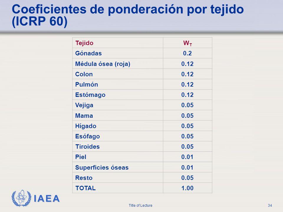 IAEA Title of Lecture34 Coeficientes de ponderación por tejido (ICRP 60) TejidoWTWT Gónadas0.2 Médula ósea (roja)0.12 Colon0.12 Pulmón0.12 Estómago0.1