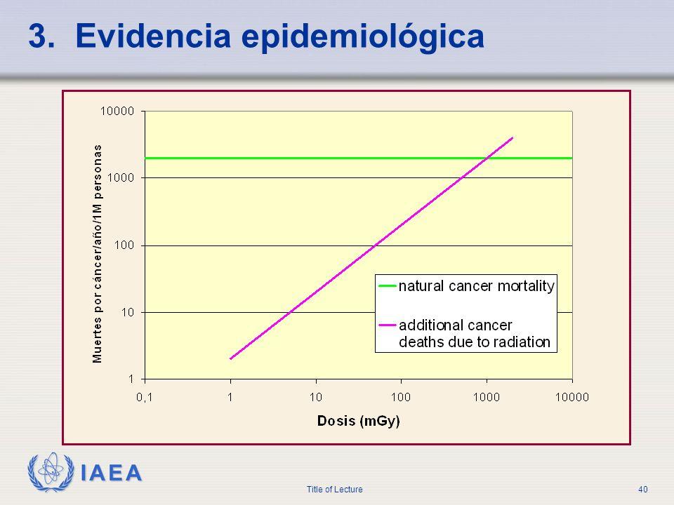 IAEA Title of Lecture40 3. Evidencia epidemiológica