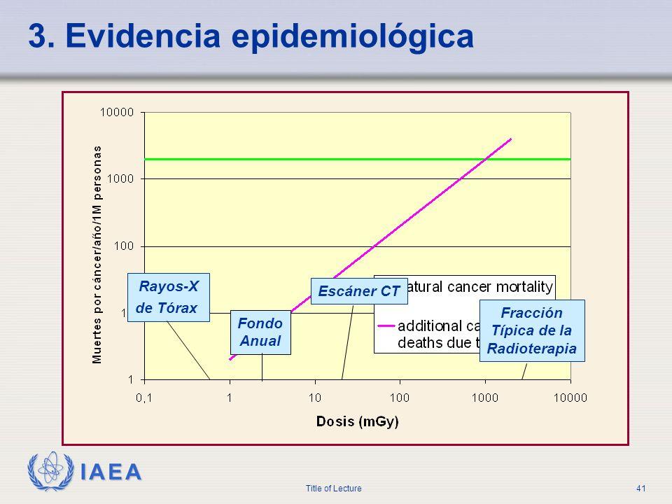 IAEA Title of Lecture41 3. Evidencia epidemiológica Fondo Anual Escáner CT Rayos-X de Tórax Fracción Típica de la Radioterapia