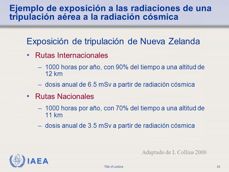 IAEA Title of Lecture45 Ejemplo de exposición a las radiaciones de una tripulación aérea a la radiación cósmica Exposición de tripulación de Nueva Zel
