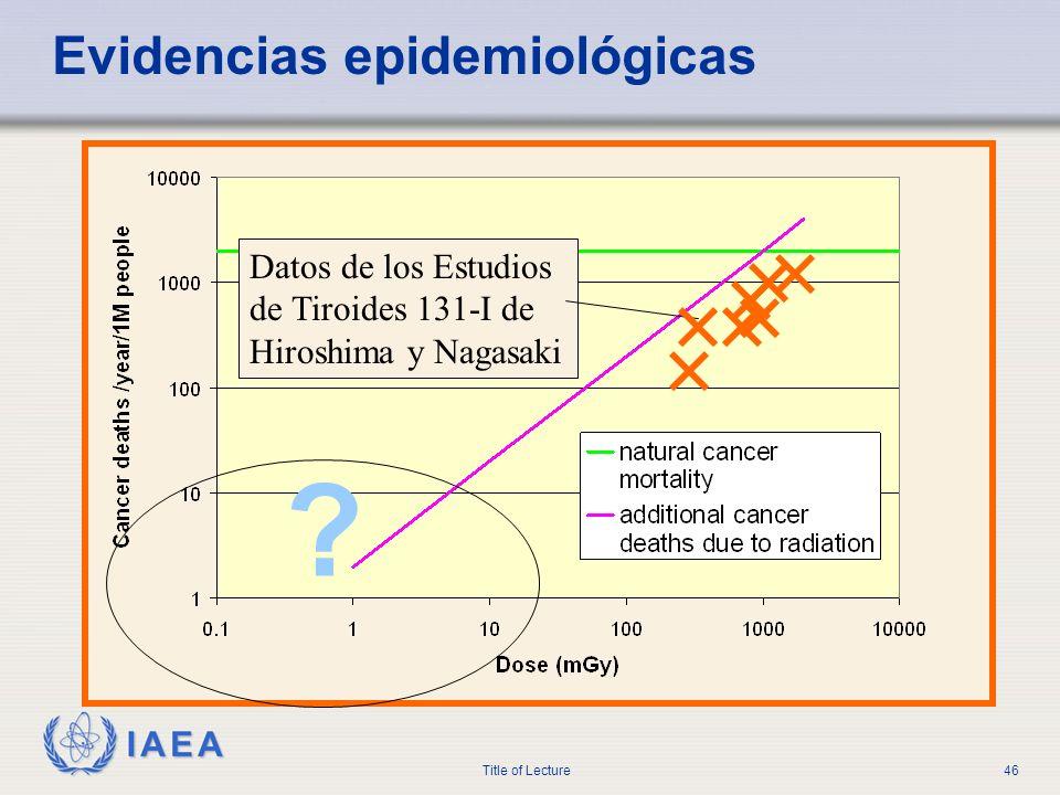 IAEA Title of Lecture46 Evidencias epidemiológicas Datos de los Estudios de Tiroides 131-I de Hiroshima y Nagasaki ?